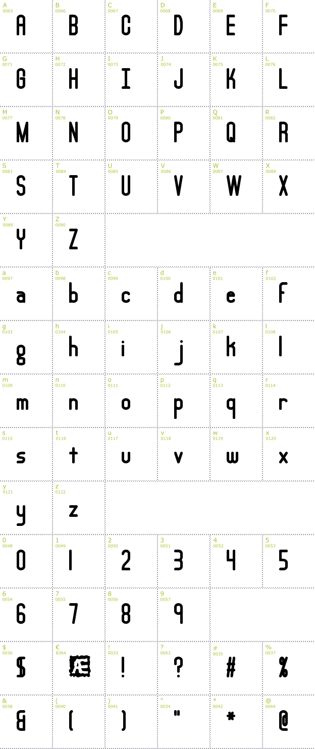 Character Mini-Map: Lucid Type BRK font