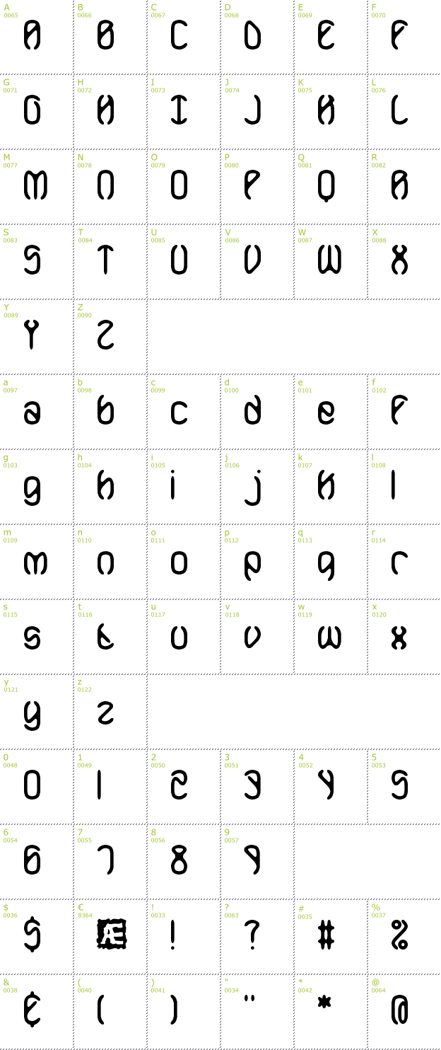 Character Mini-Map: Mobilize BRK font