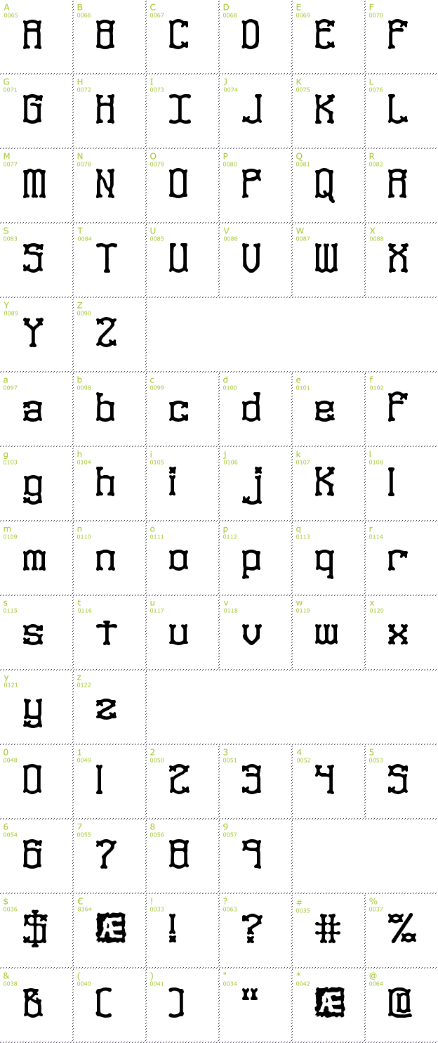 Character Mini-Map: Naughts BRK font