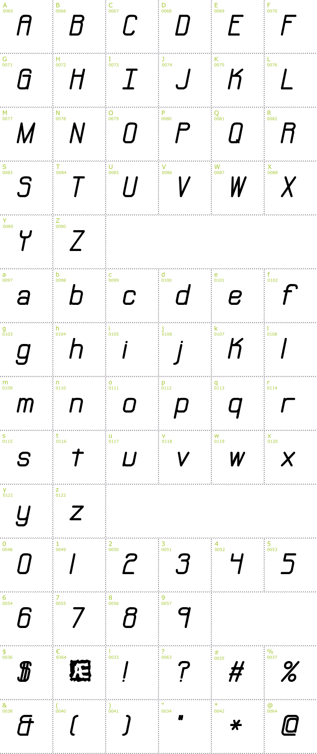 Character Mini-Map: Neural BRK font