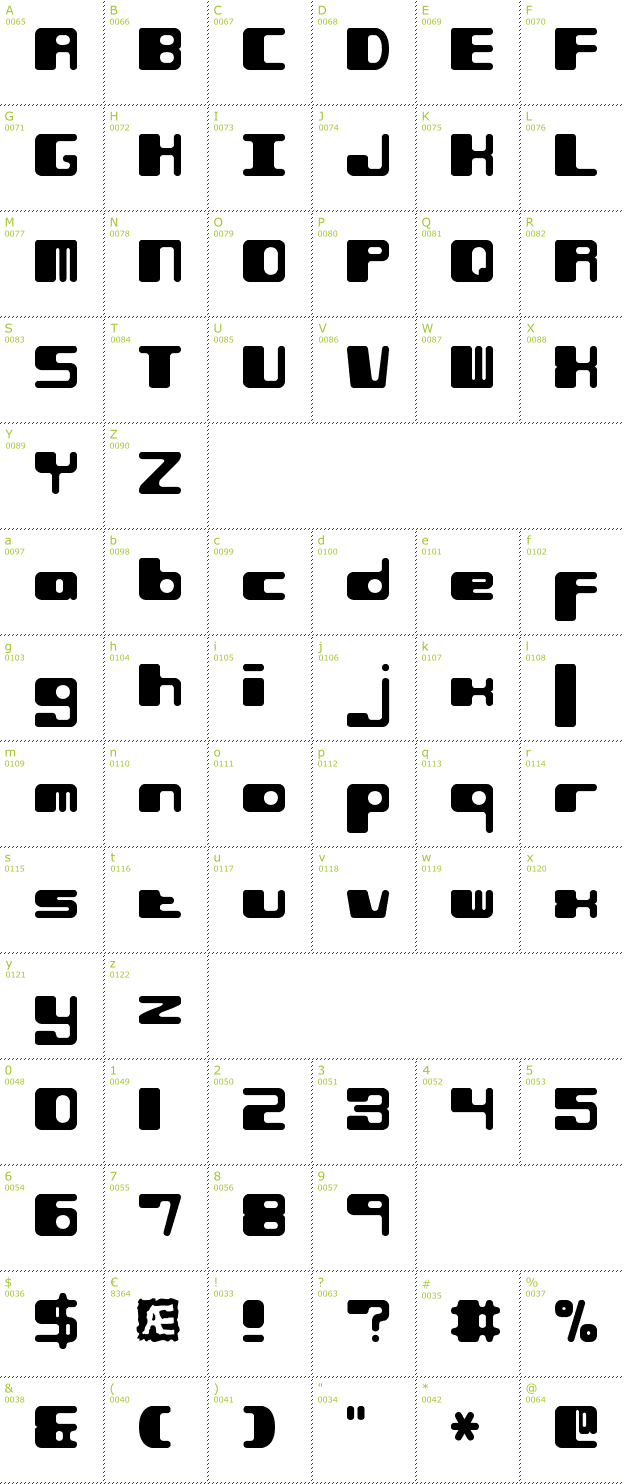 Character Mini-Map: Phorfeit BRK font