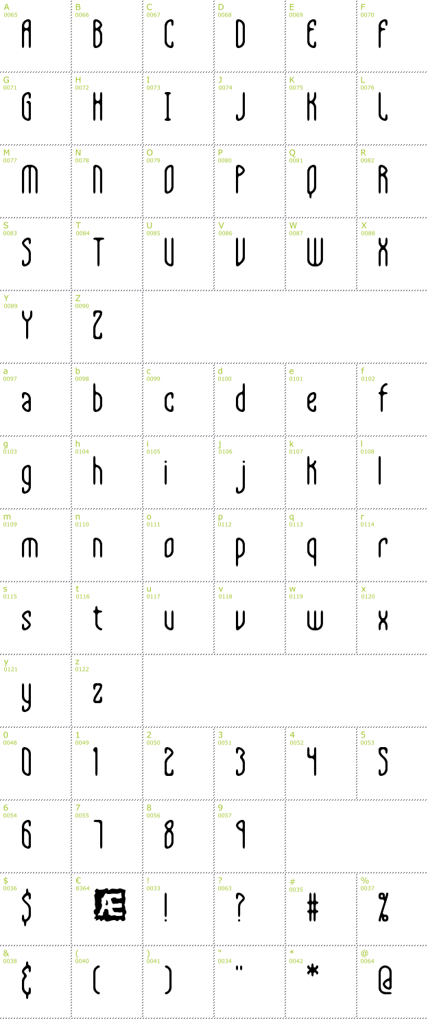 Character Mini-Map: Supra Genius BRK font