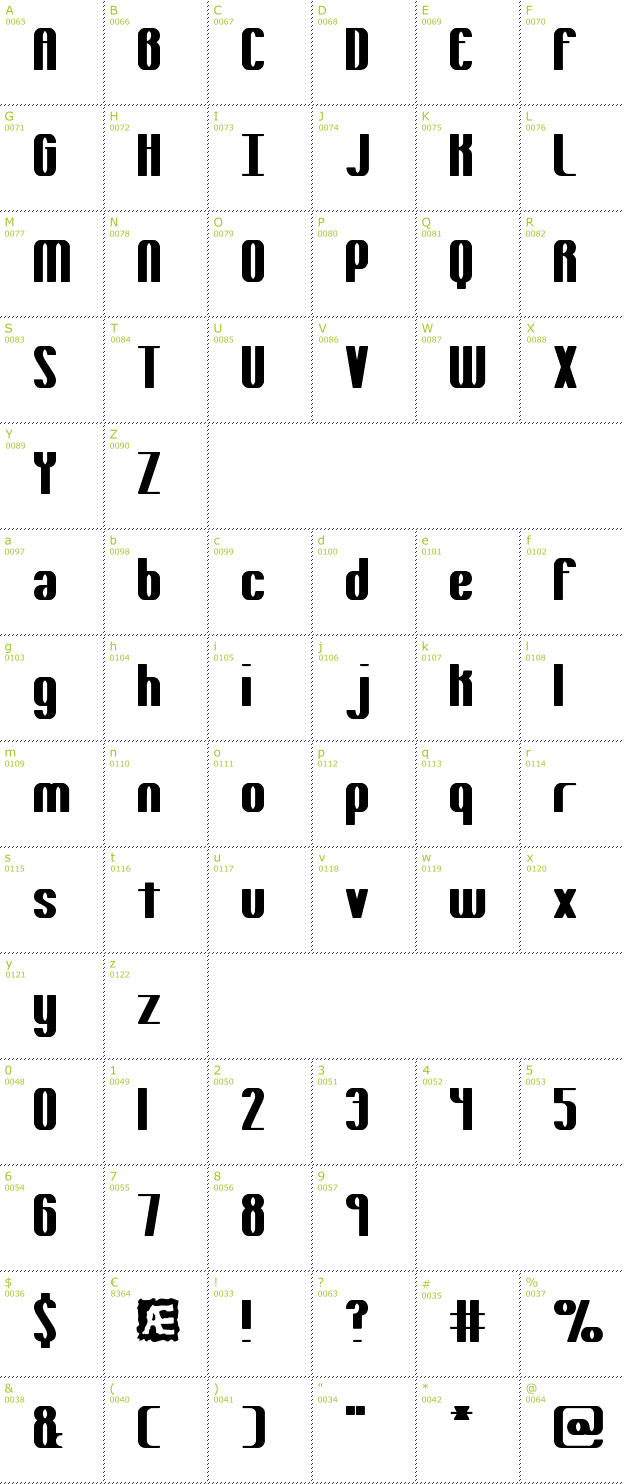 Character Mini-Map: Yielding BRK font
