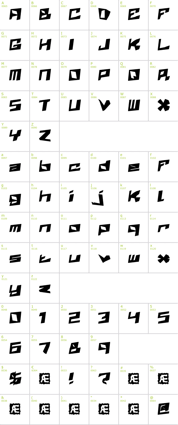Character Mini-Map: Zenith BRK font