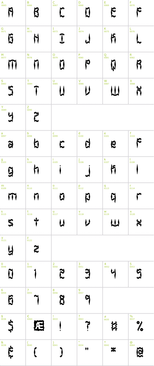 Character Mini-Map: Zirconia BRK font