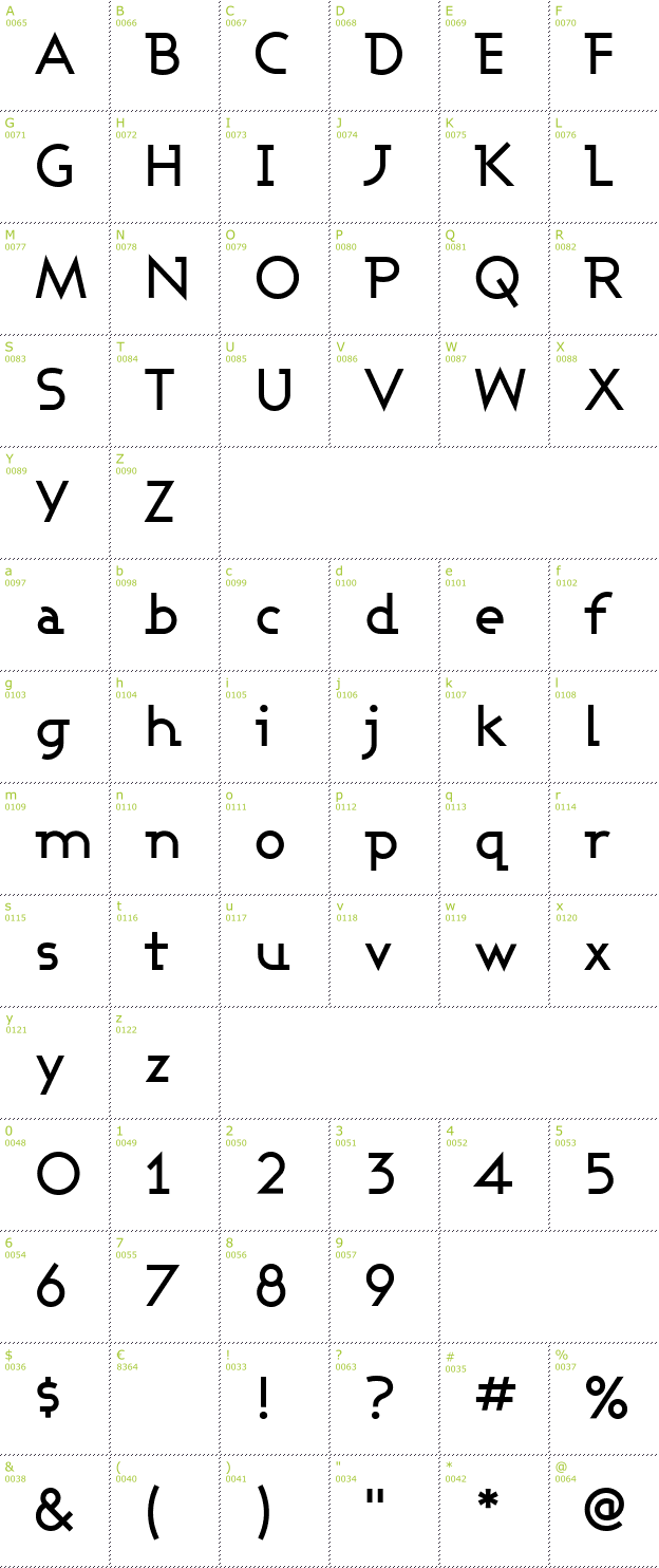 Character Mini-Map: Ashby font