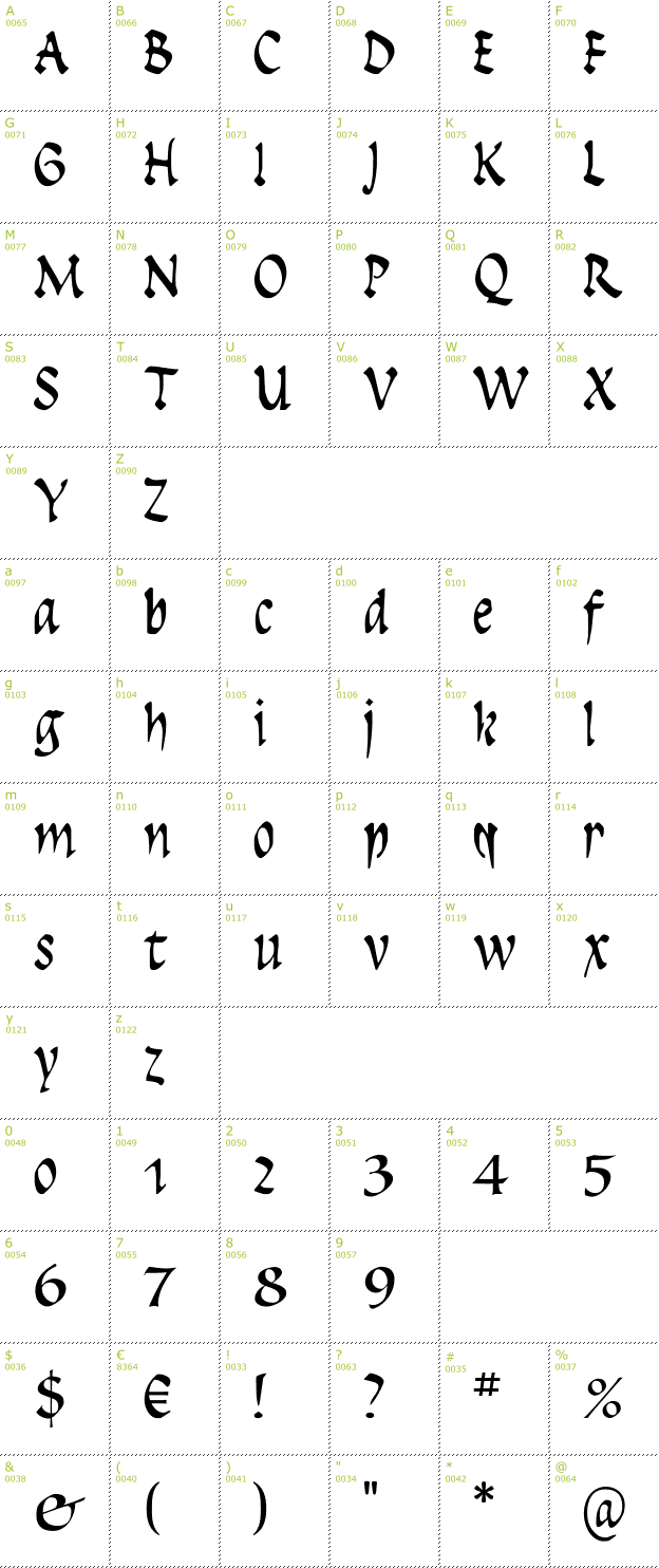 Character Mini-Map: Insula font