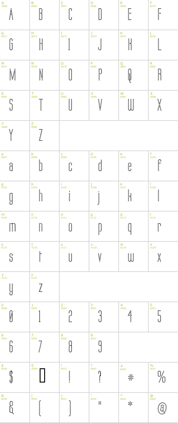 Character Mini-Map: Labtop Outline font