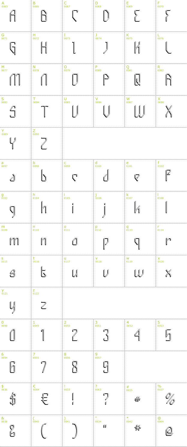Character Mini-Map: Gizmo Shade font