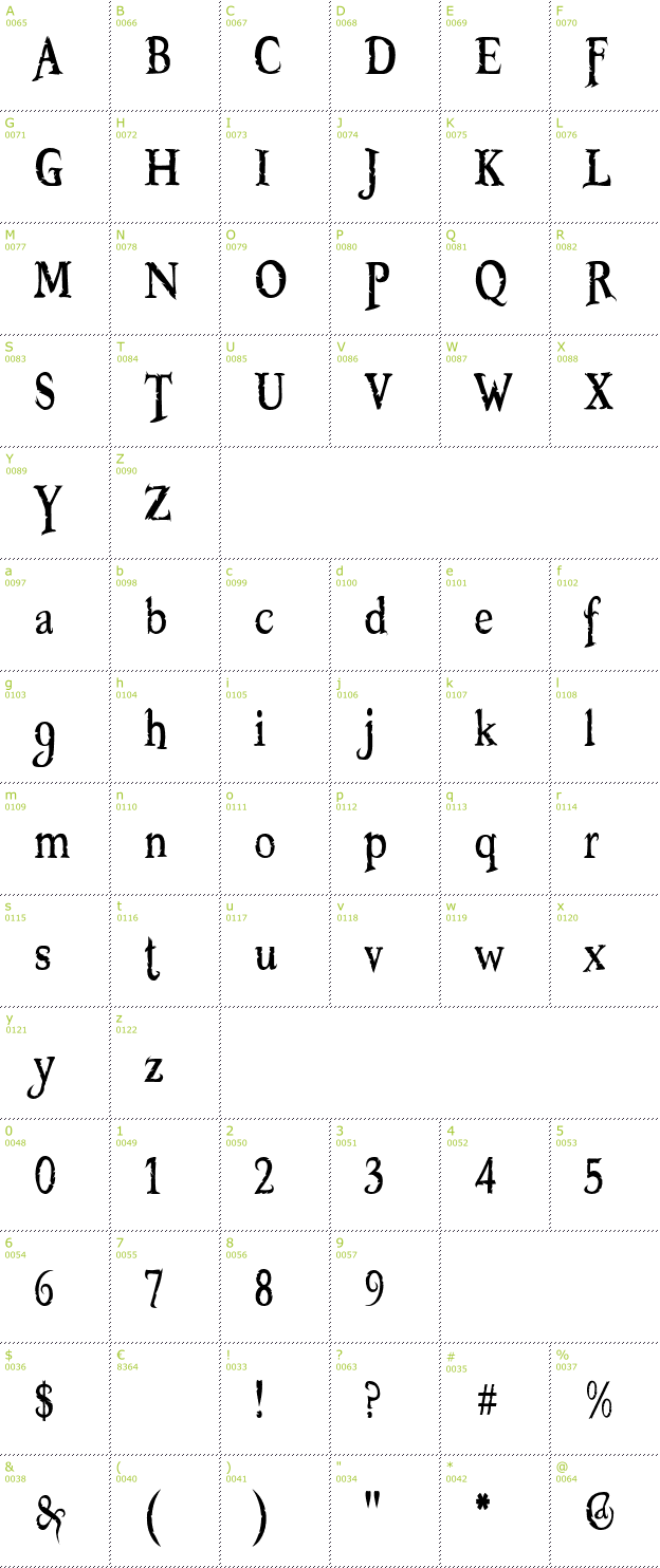 Character Mini-Map: Booter font