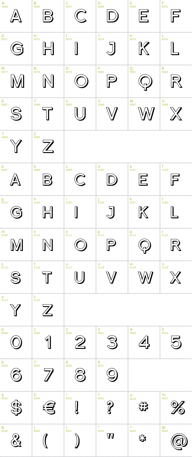 Character Mini-Map: Florencesans SC Shaded font