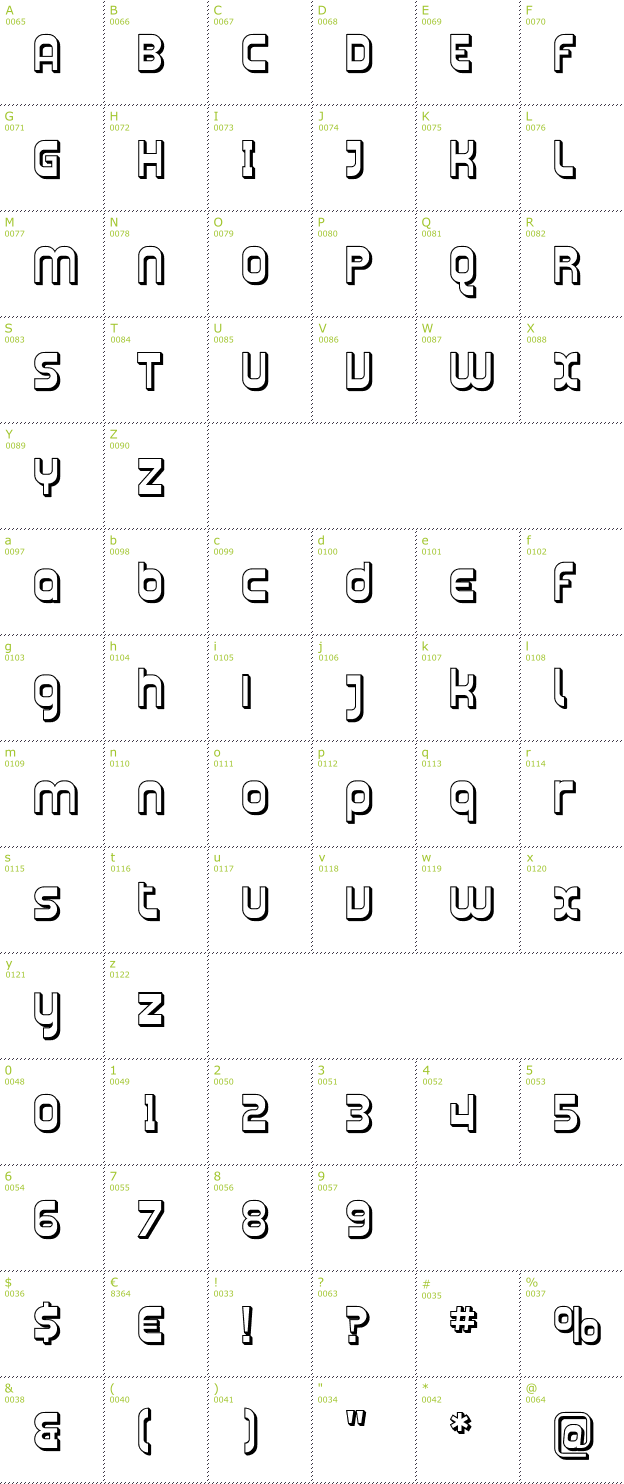 Character Mini-Map: Plasmatica Shaded font