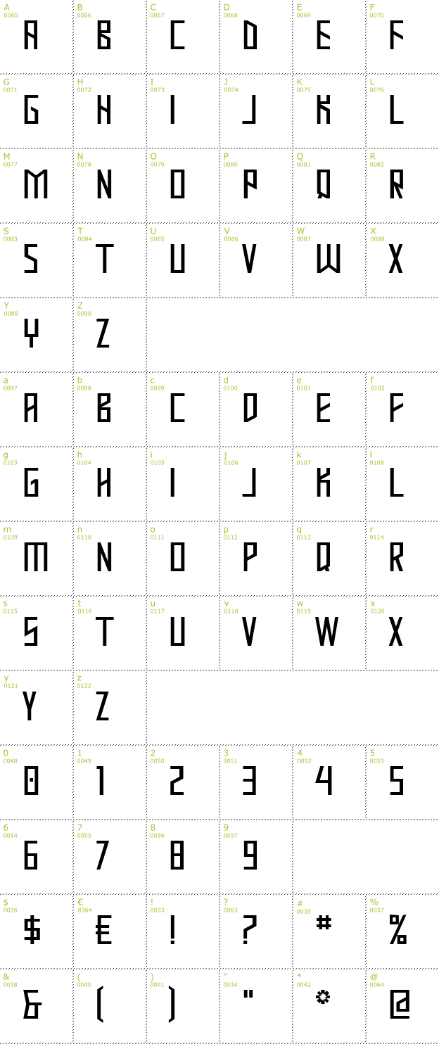 Character Mini-Map: Mastodon font