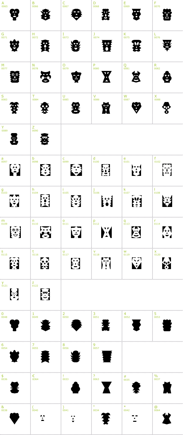 Character Mini-Map: Maskalin font