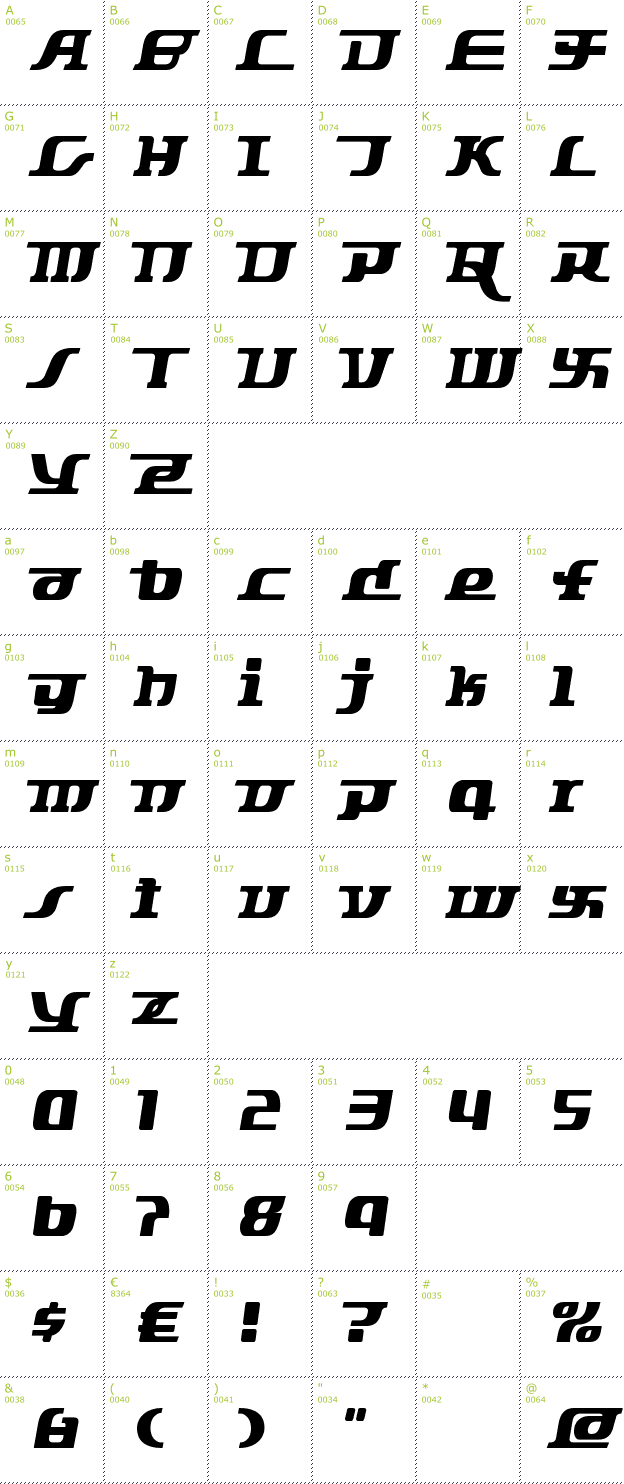 Character Mini-Map: Starbat font