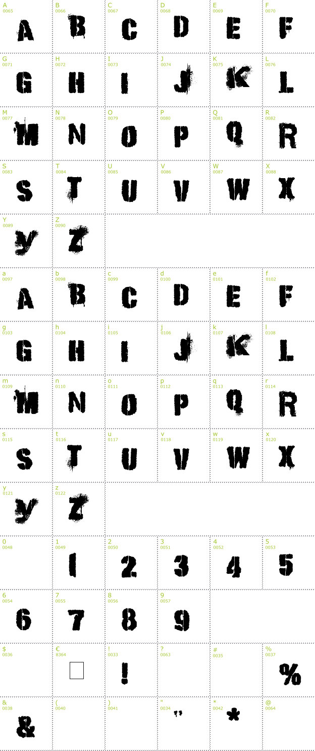 Character Mini-Map: Punk Kid font
