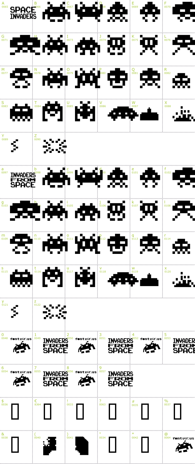 Character Mini-Map: Invaders from Space font