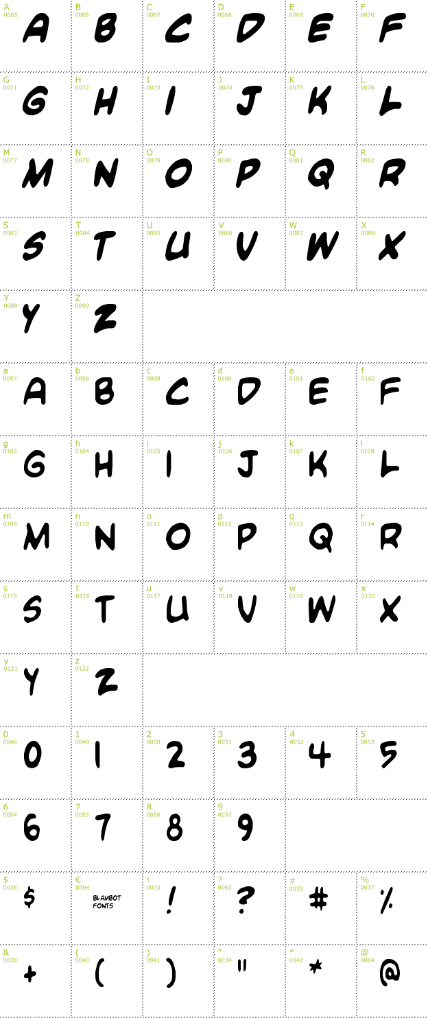 Character Mini-Map: Blambot Custom font