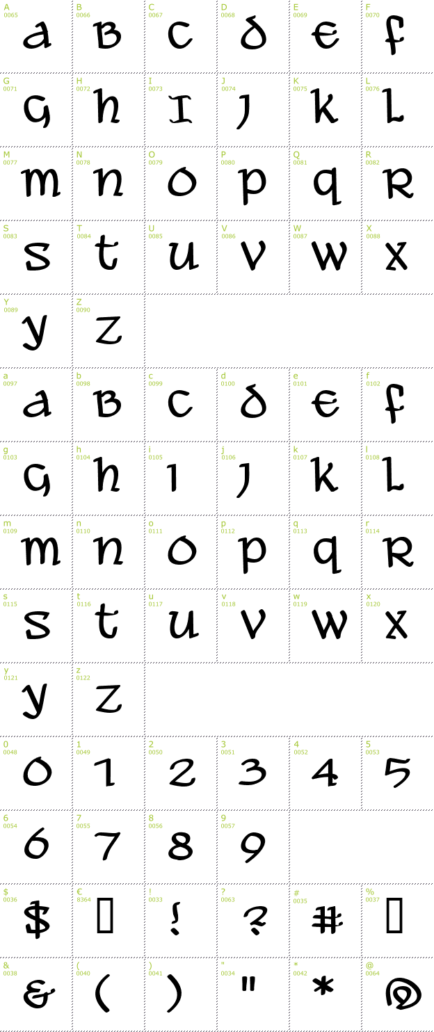 Character Mini-Map: Ale and Wenches BB font