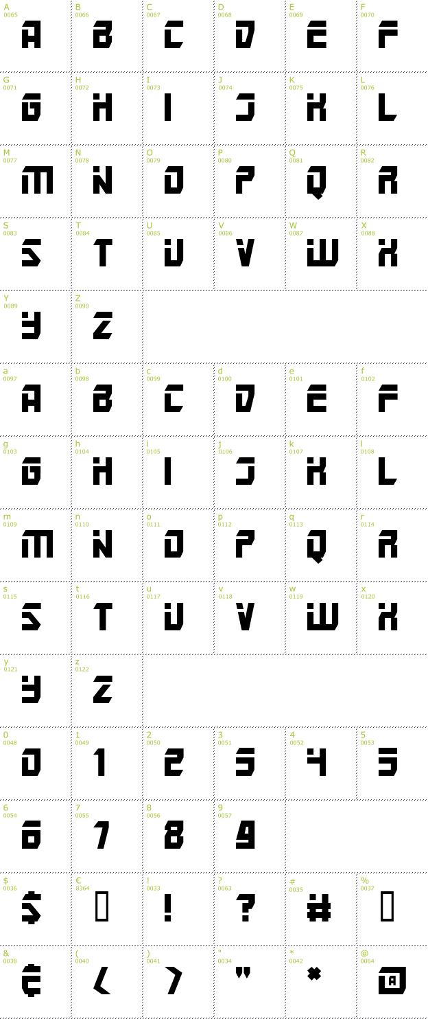 Character Mini-Map: Mars Police font