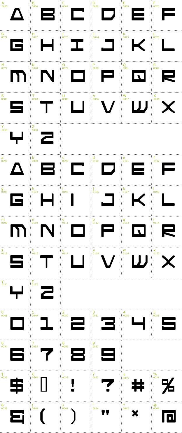 Character Mini-Map: Android Nation font