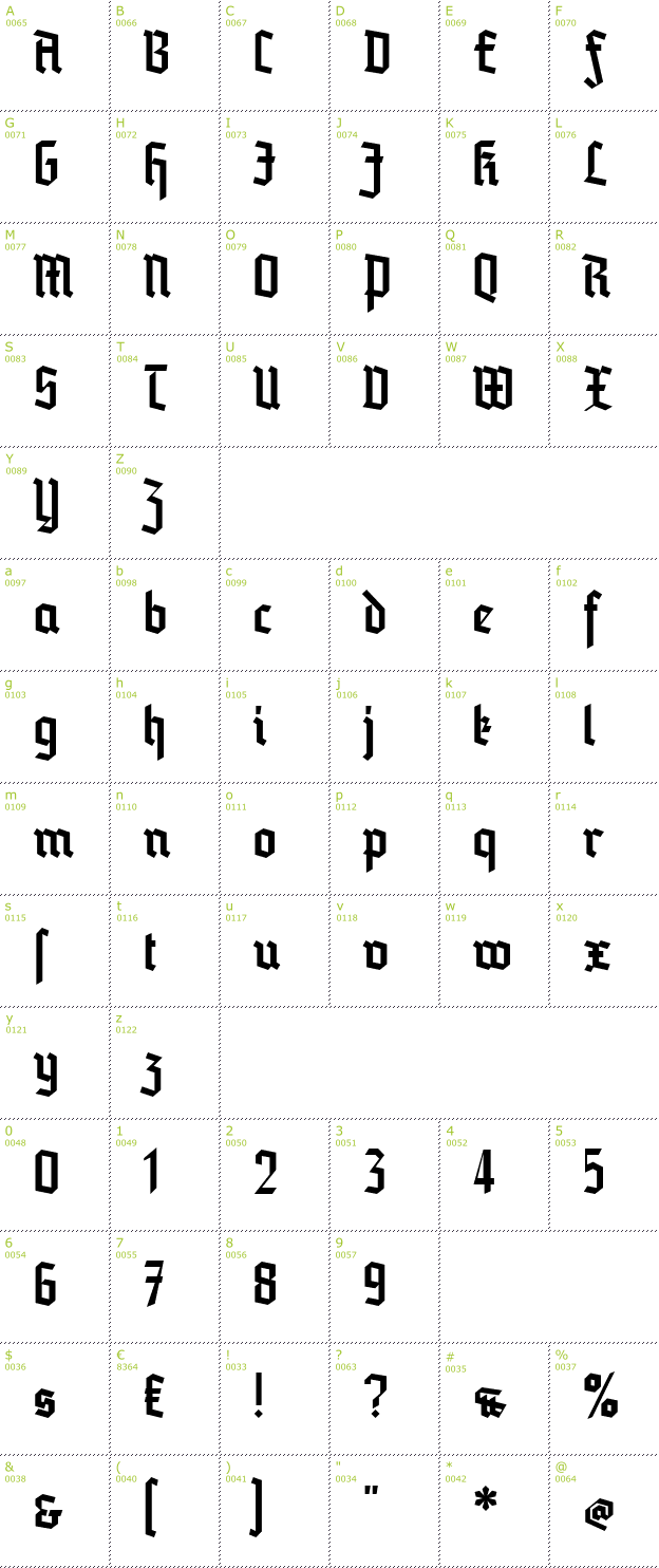 Character Mini-Map: Blankenburg font