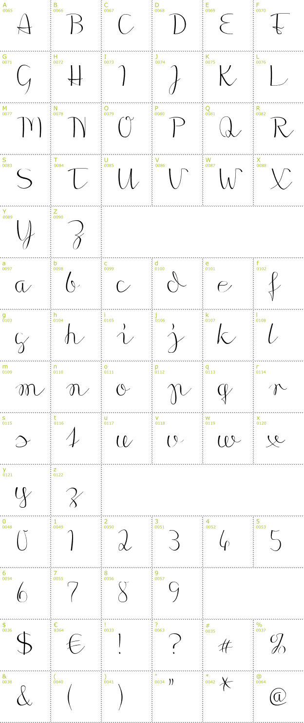 Character Mini-Map: Morado font