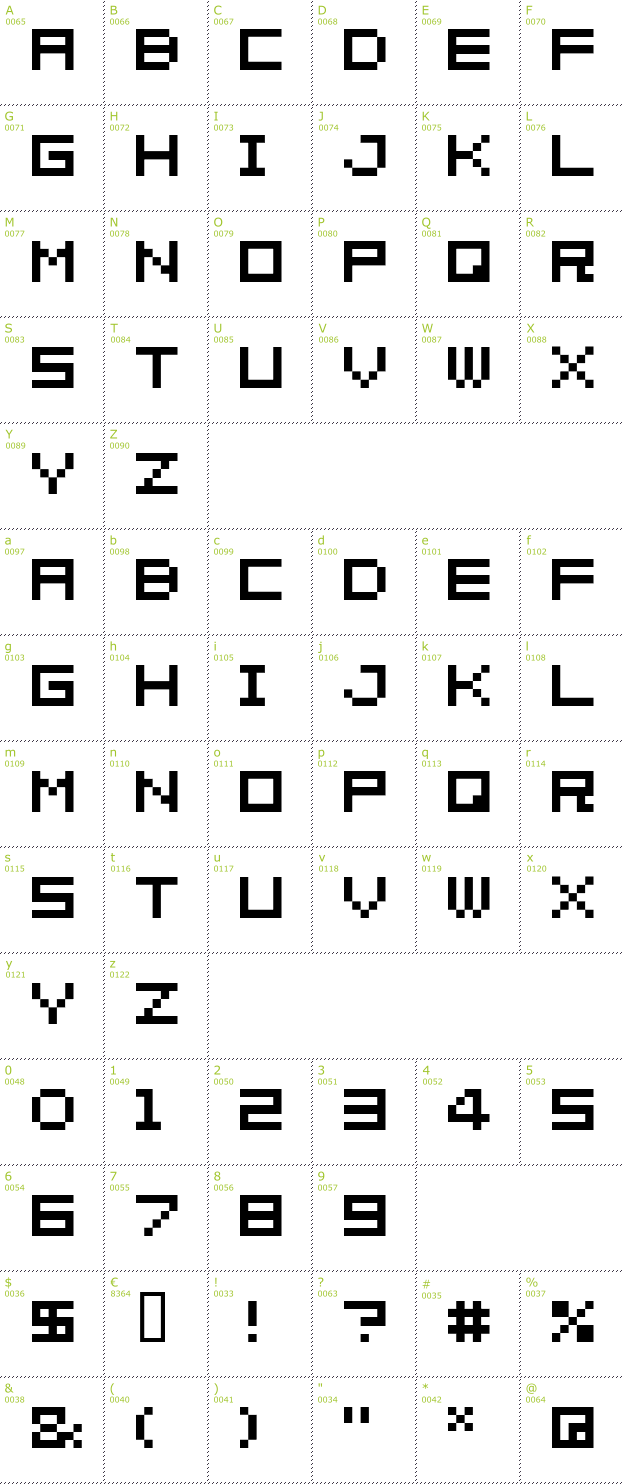 Character Mini-Map: 04b_08 font