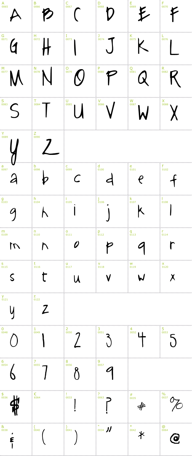 Character Mini-Map: SF-notebook font