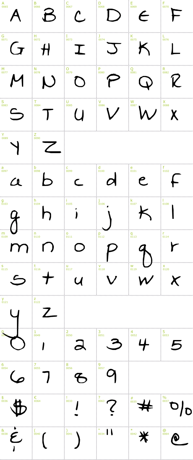 Character Mini-Map: Marjories Hand font