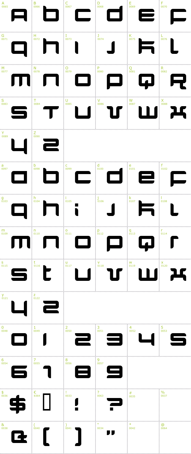 Character Mini-Map: Quarx font