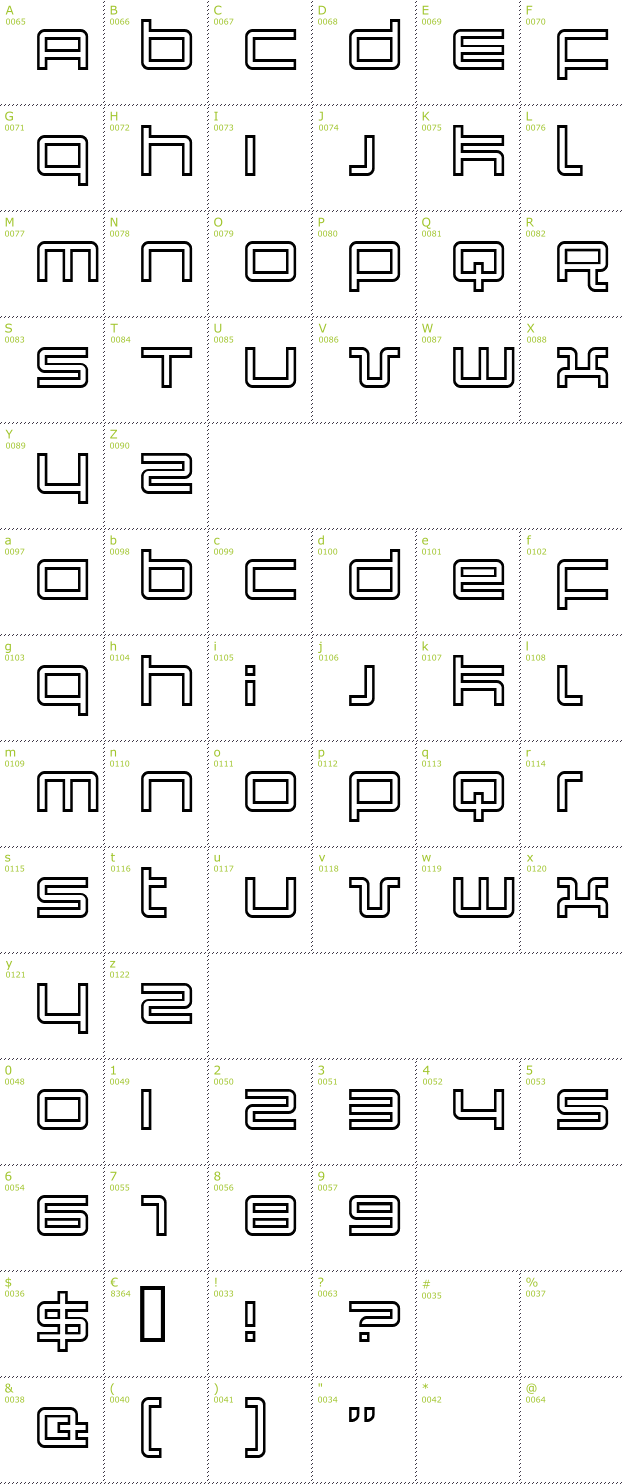 Character Mini-Map: Quark Outline font