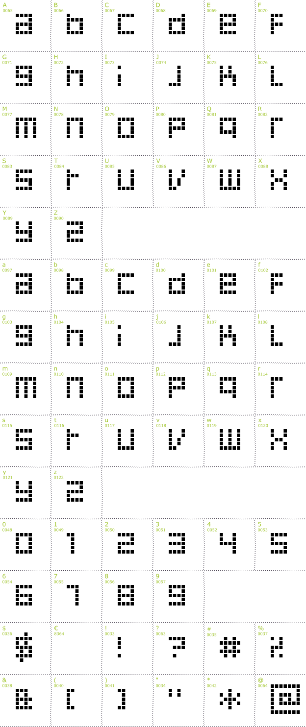 Character Mini-Map: Decoder font