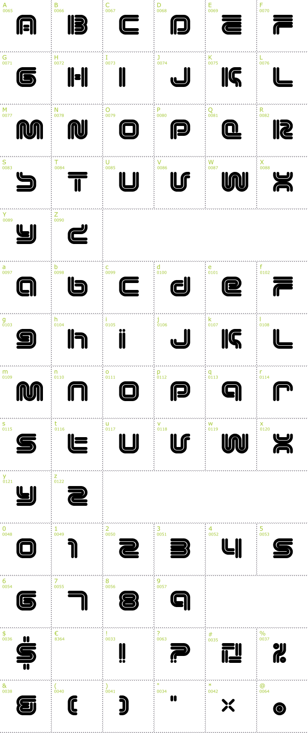 Character Mini-Map: Vectroid font