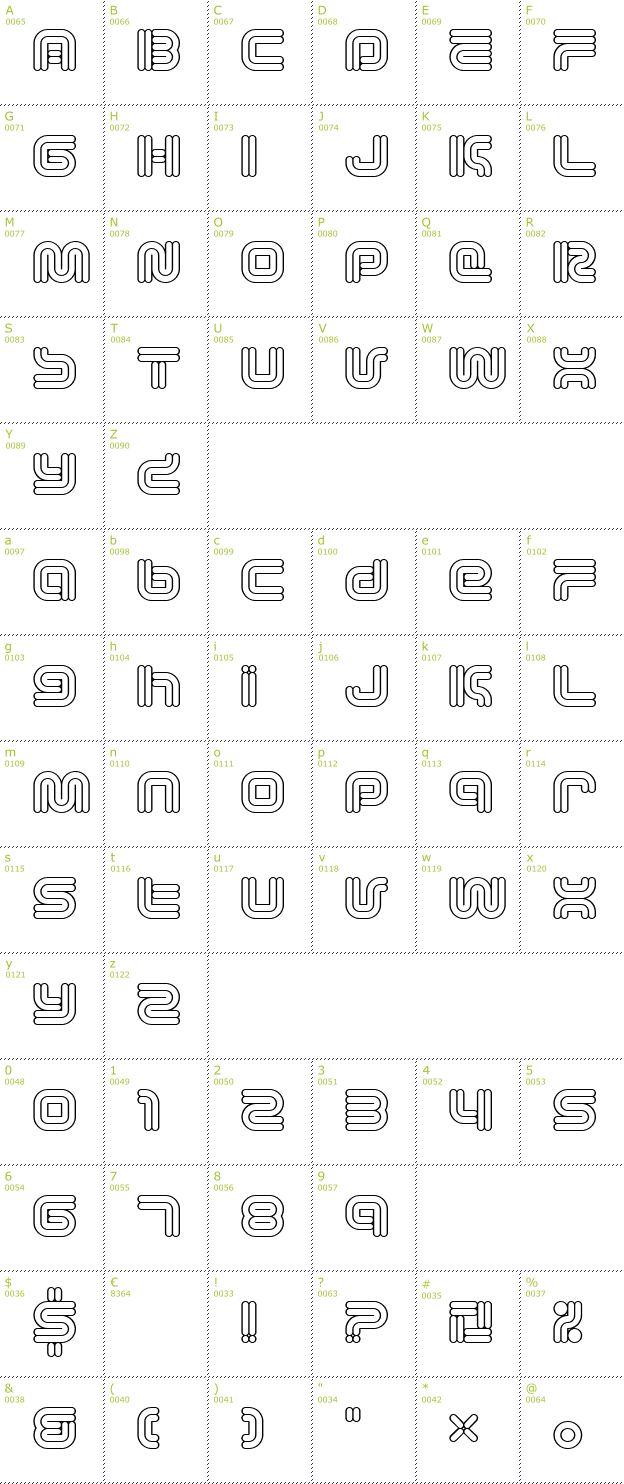 Character Mini-Map: Vectroid Astro font