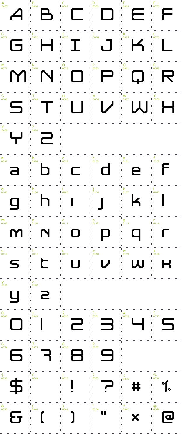 Character Mini-Map: Astrolyte font