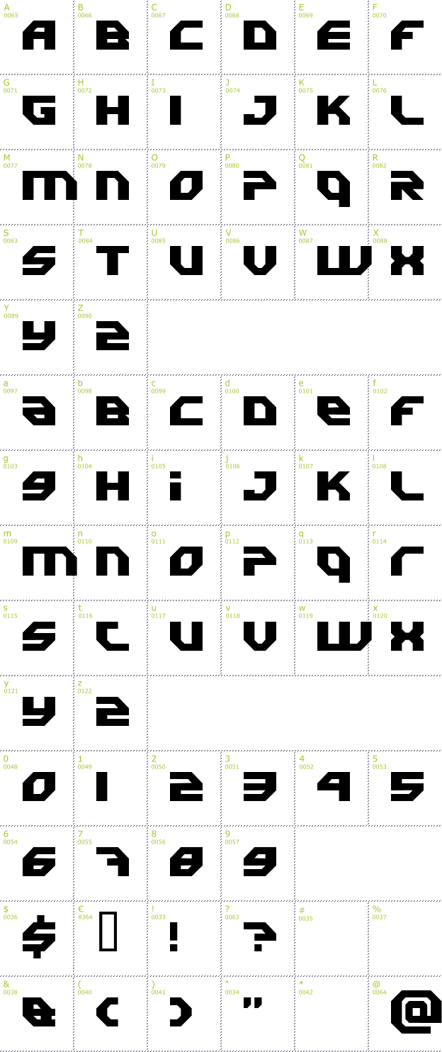 Character Mini-Map: Uranium font
