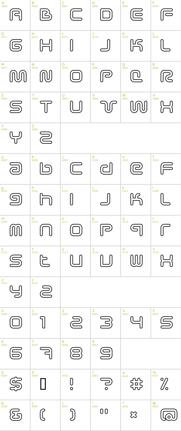 Character Mini-Map: Sci-Fied Outline font
