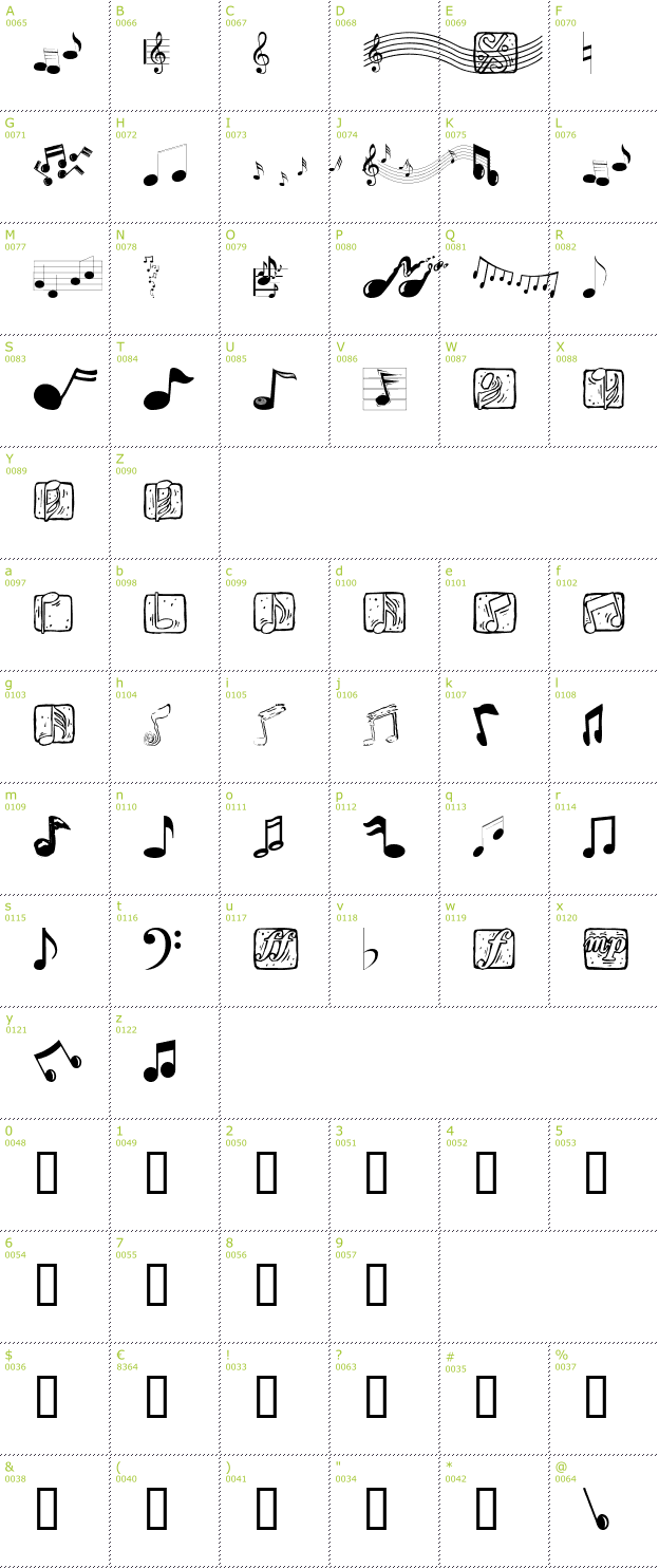 Character Mini-Map: Music Elements font