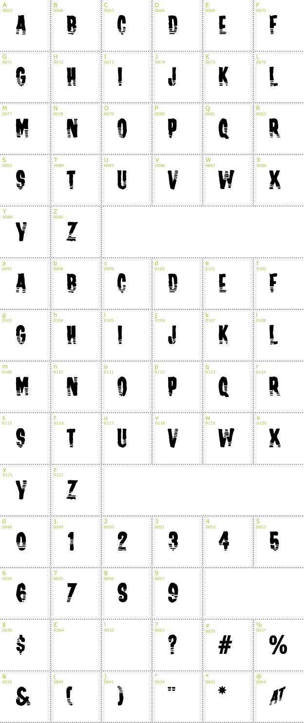 Character Mini-Map: Channel Tuning font