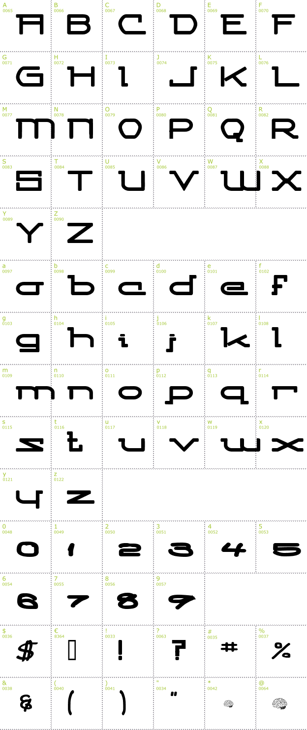 Character Mini-Map: Competitor font
