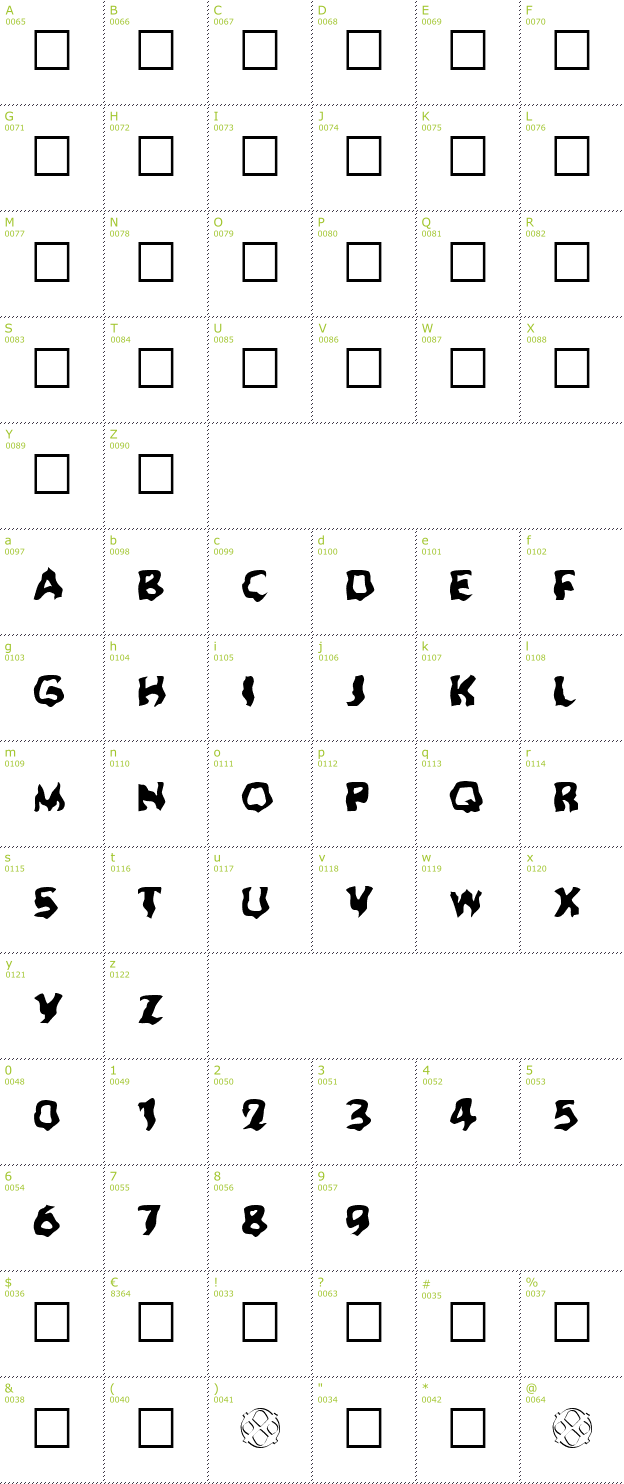 Character Mini-Map: Ghoul font