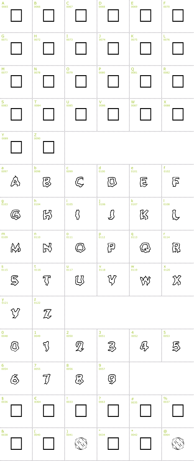 Free Ghoul Outline Font Download - Infos, TTF Preview & CharMap