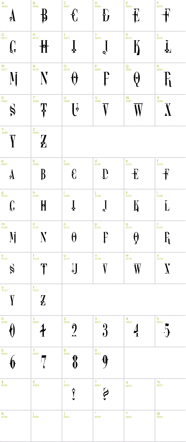 Character Mini-Map: DreamScar font