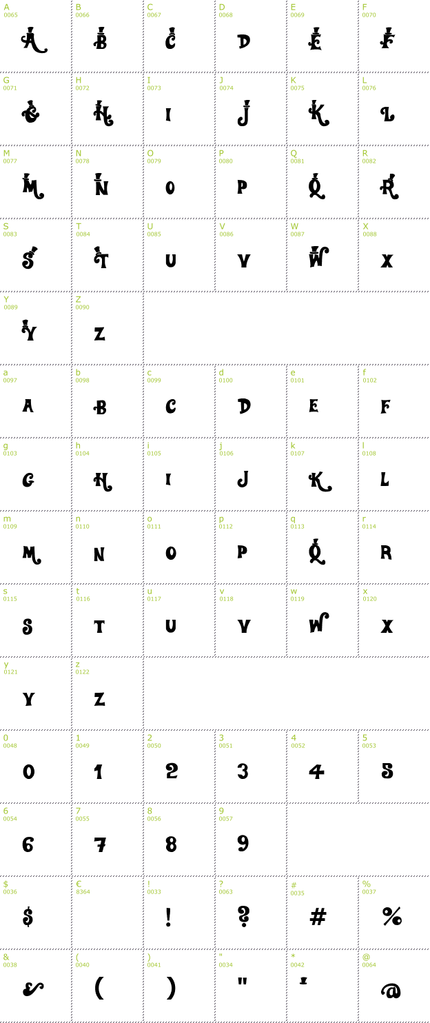 Character Mini-Map: Willy Wonka font