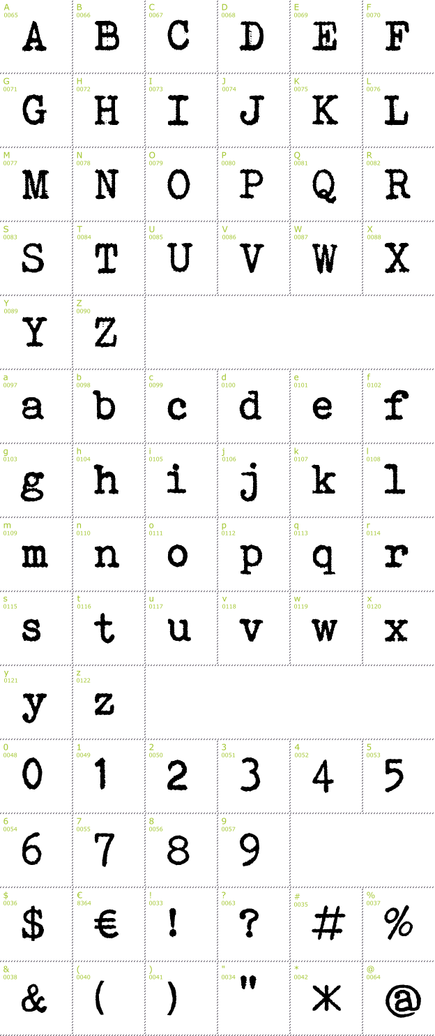 Character Mini-Map: Bohemian Typewriter font