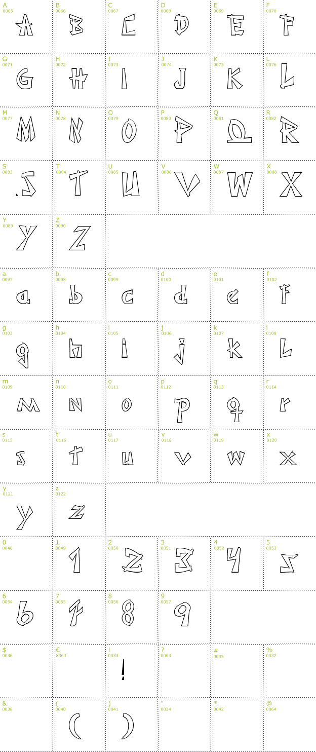 Character Mini-Map: Japonesa Outline font