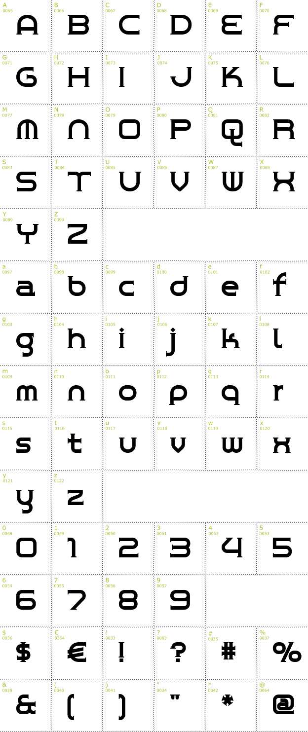 Character Mini-Map: Chrome Yellow font