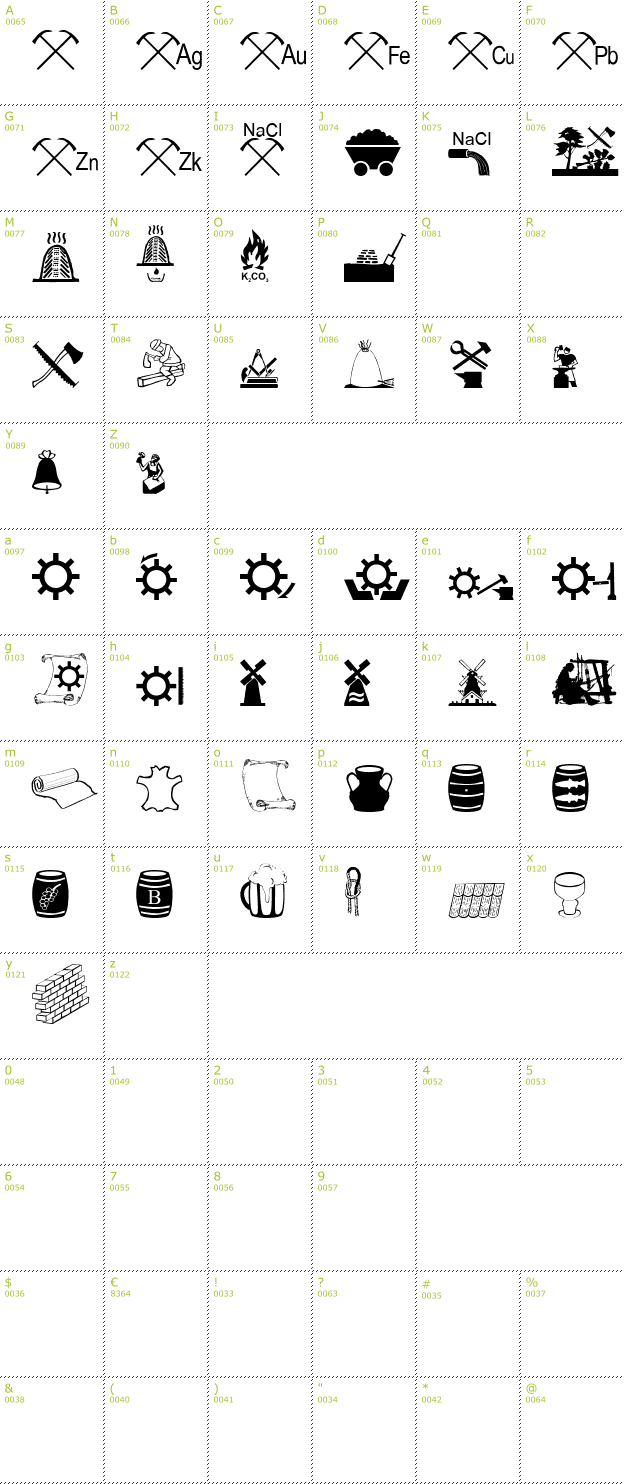 Character Mini-Map: HistoMap Produktion font