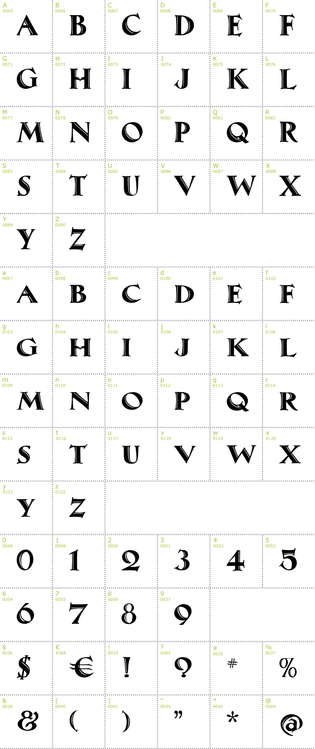 Character Mini-Map: Maximilian Antiqua font